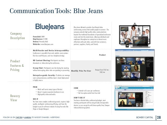 BOWERY CAPITAL CommunicationTools: Blue Jeans 28 Company Description ! ! ! ! Founded: 2009 Employees: 51-200 Status: Priva...