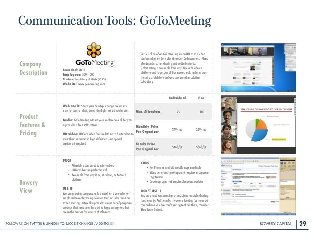 BOWERY CAPITAL CommunicationTools: GoToMeeting 29 Company Description ! ! ! ! Founded: 2003 Employees: 500-1,000 Status: S...