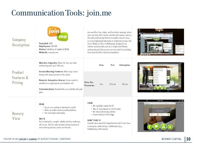 BOWERY CAPITAL CommunicationTools: join.me 30 Company Description ! ! ! ! Founded: 2010 Employees: 201-500 Status: Subsidi...