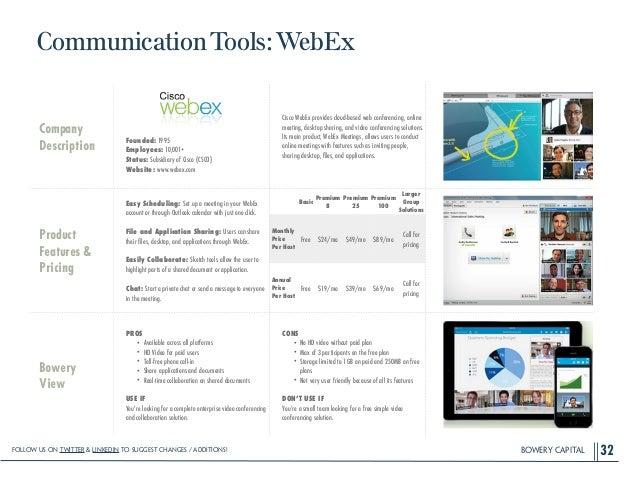 BOWERY CAPITAL CommunicationTools:WebEx 32 Company Description ! ! ! ! Founded: 1995 Employees: 10,001+ Status: Subsidiary...