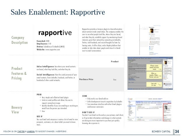 BOWERY CAPITAL Sales Enablement: Rapportive 34 Company Description ! ! ! ! Founded: 2010 Employees: 1-10 Status: Subsidiar...