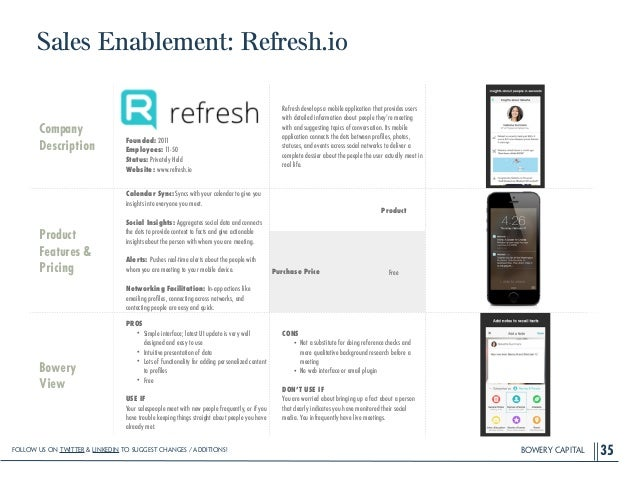 BOWERY CAPITAL Sales Enablement: Refresh.io 35 Company Description ! ! ! ! Founded: 2011 Employees: 11-50 Status: Privatel...