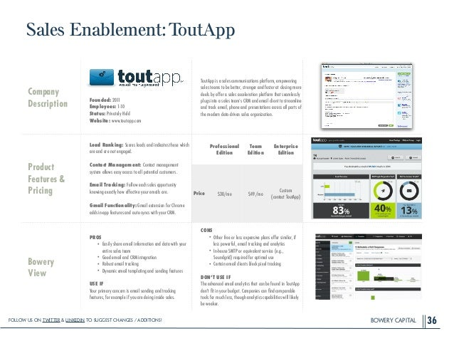 BOWERY CAPITAL Sales Enablement:ToutApp 36 Company Description ! ! ! ! Founded: 2011 Employees: 1-10 Status: Privately Hel...