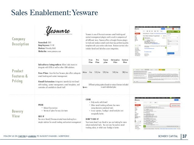 BOWERY CAPITAL Sales Enablement:Yesware 37 Company Description ! ! ! ! Founded: 2011 Employees: 11-50 Status: Privately He...