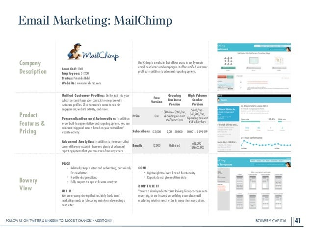 BOWERY CAPITAL Email Marketing: MailChimp 41 Company Description ! ! ! ! Founded: 2001 Employees: 51-200 Status: Privately...