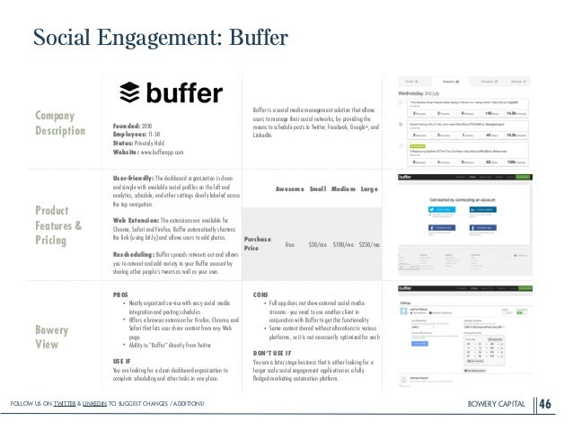 BOWERY CAPITAL Social Engagement: Buffer 46 Company Description ! ! ! ! Founded: 2010 Employees: 11-50 Status: Privately H...