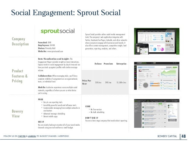 BOWERY CAPITAL Social Engagement: Sprout Social 48 Company Description ! ! ! ! Founded: 2010 Employees: 50-100 Status: Pri...