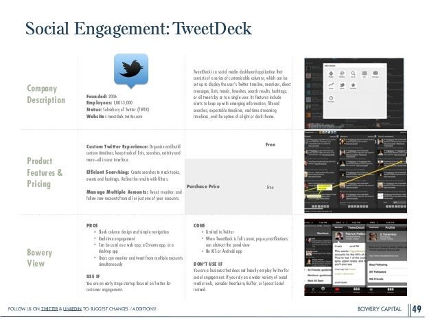 BOWERY CAPITAL Social Engagement:TweetDeck 49 Company Description ! ! ! ! Founded: 2006 Employees: 1,001-5,000 Status: Sub...