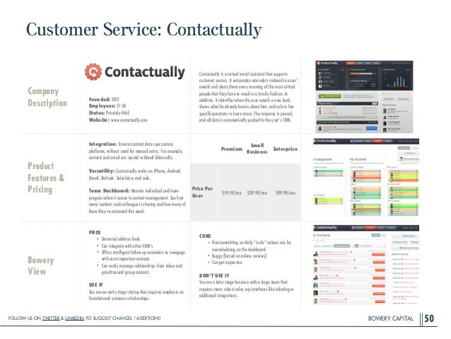 BOWERY CAPITAL Customer Service: Contactually 50 Company Description ! ! ! ! Founded: 2011 Employees: 11-50 Status: Privat...