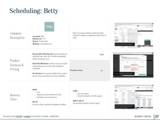 BOWERY CAPITAL Scheduling: Betty 57 Company Description ! ! ! ! Founded: 2013 Employees: 1-10 Status: Privately Held Websi...