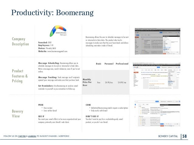 BOWERY CAPITAL Productivity: Boomerang 58 Company Description ! ! ! ! Founded: 2012 Employees: 1-10 Status: Privately Held...