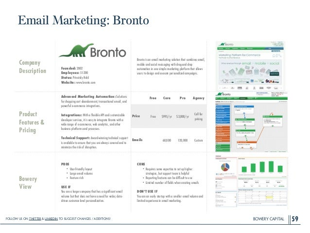 BOWERY CAPITAL Email Marketing: Bronto 59 Company Description ! ! ! ! Founded: 2002 Employees: 51-200 Status: Privately He...