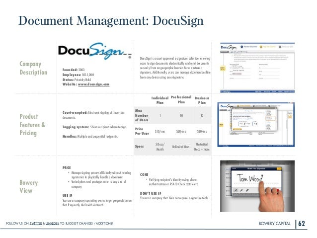 BOWERY CAPITAL Document Management: DocuSign 62 Company Description ! ! ! ! Founded: 2003 Employees: 501-1,000 Status: Pri...