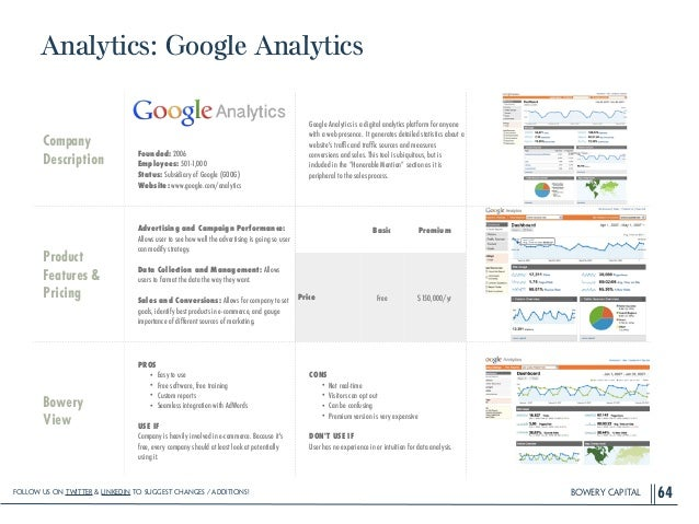 BOWERY CAPITAL Analytics: Google Analytics 64 Company Description ! ! ! ! Founded: 2006 Employees: 501-1,000 Status: Subsi...