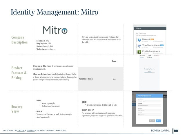 BOWERY CAPITAL Identity Management: Mitro 66 Company Description ! ! ! ! Founded: 2013 Employees: 1-10 Status: Privately H...