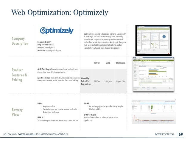 BOWERY CAPITAL Web Optimization: Optimizely 69 Company Description ! ! ! ! Founded: 2009 Employees: 51-200 Status: Private...