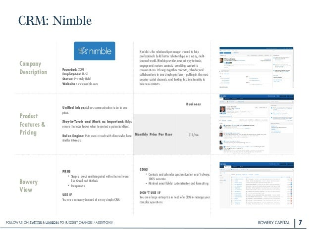 BOWERY CAPITAL CRM: Nimble 7 Company Description ! ! ! ! Founded: 2009 Employees: 11-50 Status: Privately Held Website: ww...