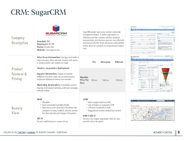 BOWERY CAPITAL 9 Company Description ! ! ! ! Founded: 2004 Employees: 201-500 Status: Privately Held Website: www.sugarcrm...