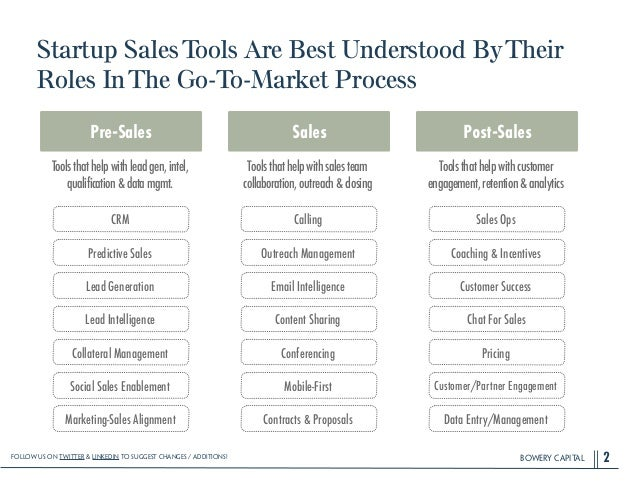 The Ultimate Guide To Startup Sales Tools (2015)