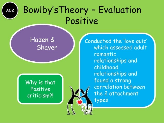 bowlbys theory of attachment Attachment has been defined as an affectionate bond between two people that endures through time and space and serves to join them emotionally.
