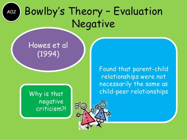 bowlbys theory of attachment Bowlby's attachment theory focuses on the mother's role there is evidence that in two parent families, father's quality of attachment can also have a big impact on the child's behavior and development .