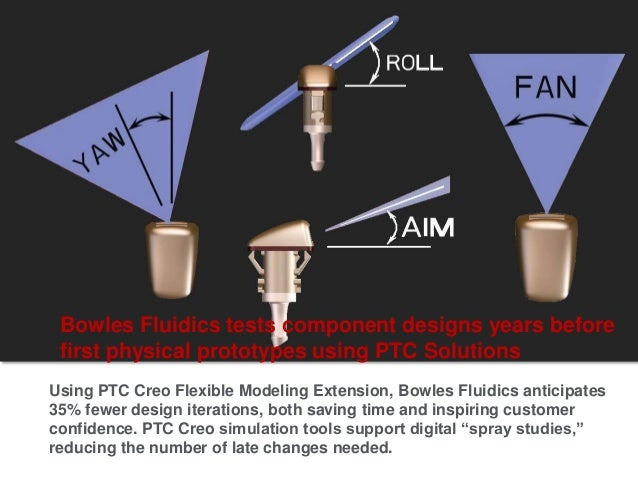 Bowles Fluidics tests component designs years before first physical prototypes using PTC Solutions Using PTC Creo Flexible...