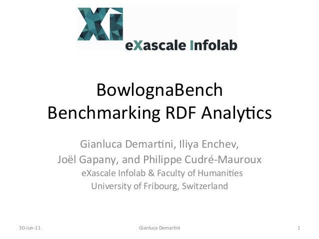 BowlognaBench   Benchmarking  RDF  Analy5cs   Gianluca  Demar5ni,  Iliya  Enchev,   Joël  Gapany,  and...