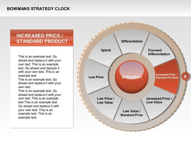 tesco s strategy clock Learn more about the available roles across our stores and distribution centres we are always looking for new colleagues to join tesco tesco tesco clocks up 42 million transactions per week group strategy, change and transformation online and technology people product.