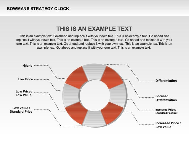 bowmans strategy clock airline Unternehmensstrategie business strategy  detail oriented and will work round the clock to ensure great results  managing partner at sadim airline management.