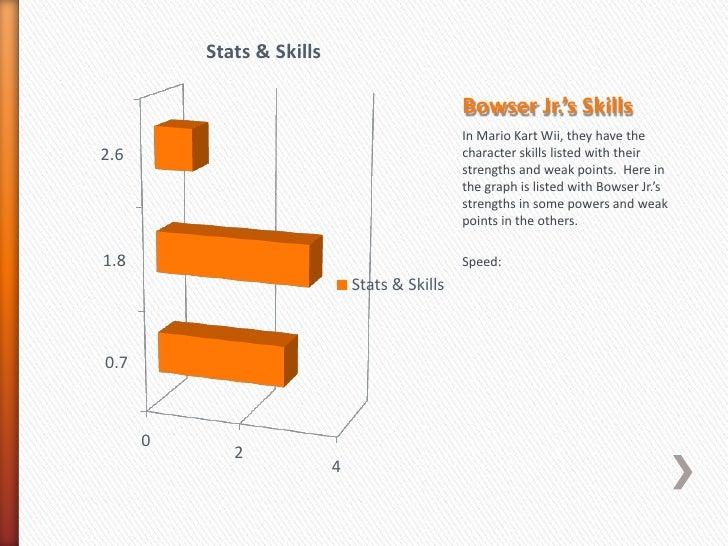 mario kart wii character stats chart