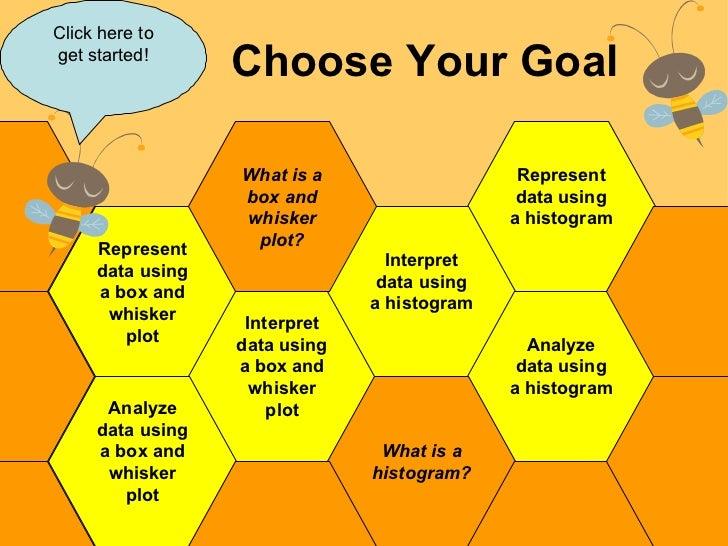 Choose Your Goal Represent data using a box and whisker plot Represent data using a histogram Interpret data using a box a...