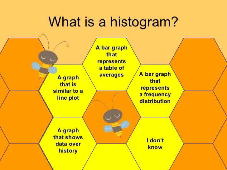 Box Plots And Histograms