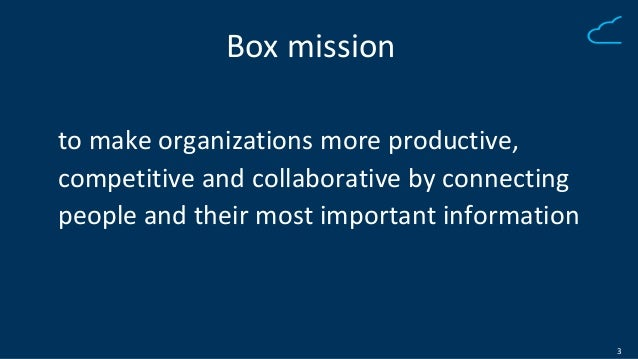 Box + Solr = Content Search for Business Slide 3
