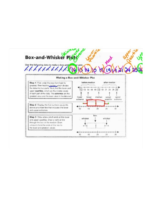 box and whisker flipchart of worksheets with answers. Black Bedroom Furniture Sets. Home Design Ideas