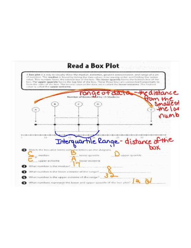 Box Plot Worksheets Ukranochi