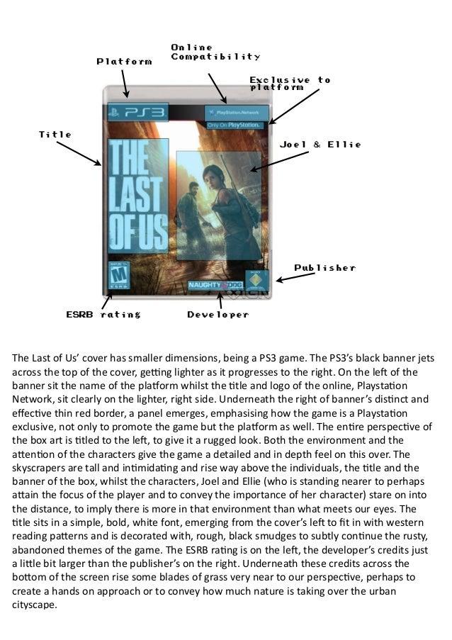 Four video game box art diagrams