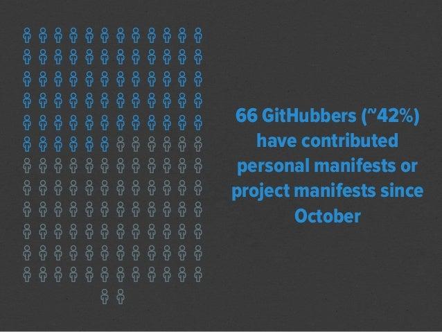 ~/github/boxen » ls -1 modulescmakectagsgithublibgithublibmicrohttpdnodejspeopleprojectsstrap