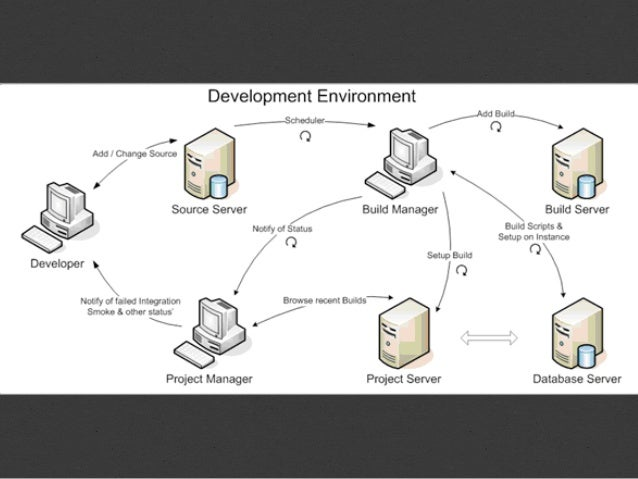 class projects::github {  include dpkg  include icu4c  include libgithub    include projects::pages-jekyll    boxen::proje...