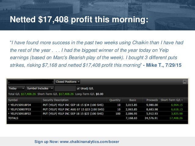 How To Find Winning Traders Perspective From 2 Stock Market Experts