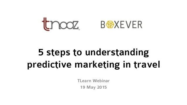 Five steps toward predictive marketing
