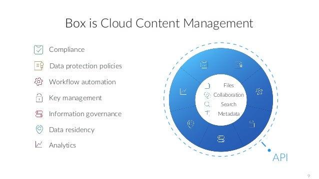 Box investor presentation