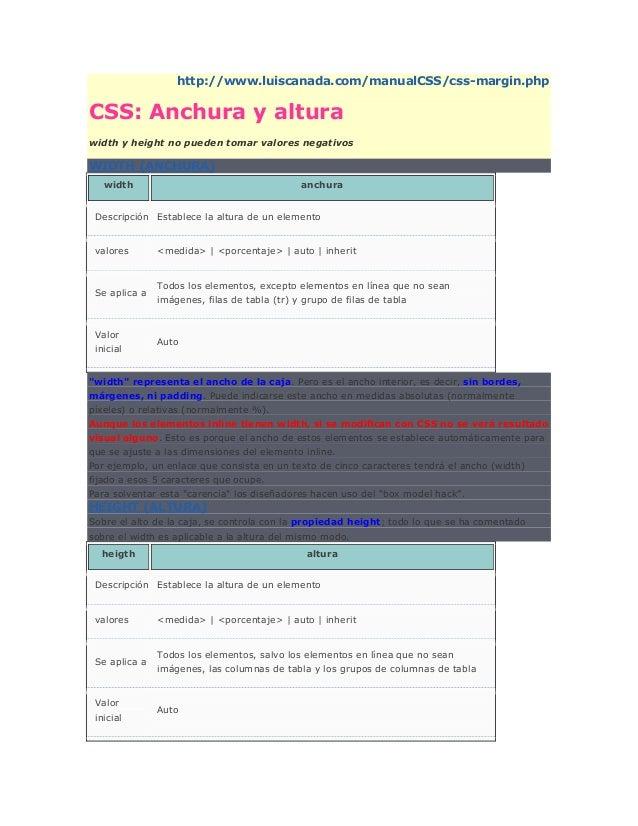 http://www.luiscanada.com/manualCSS/css-margin.php CSS: Anchura y altura width y height no pueden tomar valores negativos ...