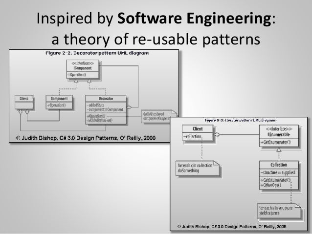 Inspired by Software Engineering: a theory of re-usable patterns 17