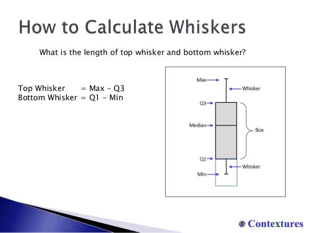 How to Create a Box Plot (Box & Whisker Chart) in Excel