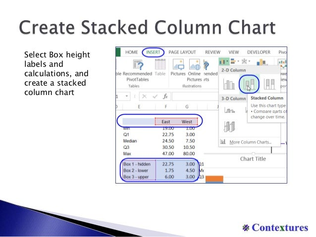 How to create a box plot box whisker chart in excel change bottombox to no filland no border ccuart Choice Image