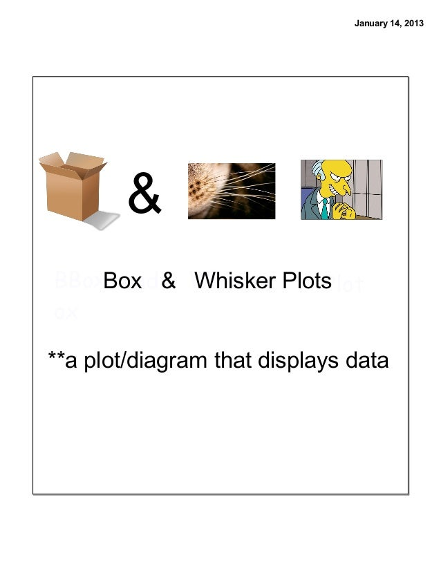 January 14, 2013        &BBoxBox & Whisker Plots     and  Whisker     Plotox**a plot/diagram that displays data