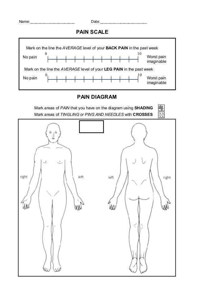 pain diagram and questionnaire Diagram Of Pain pain locations on body diagram