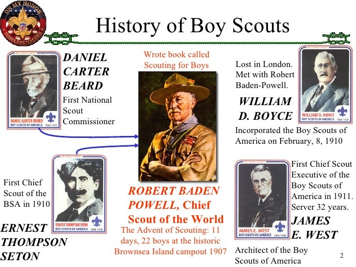 who founded the boy scouts