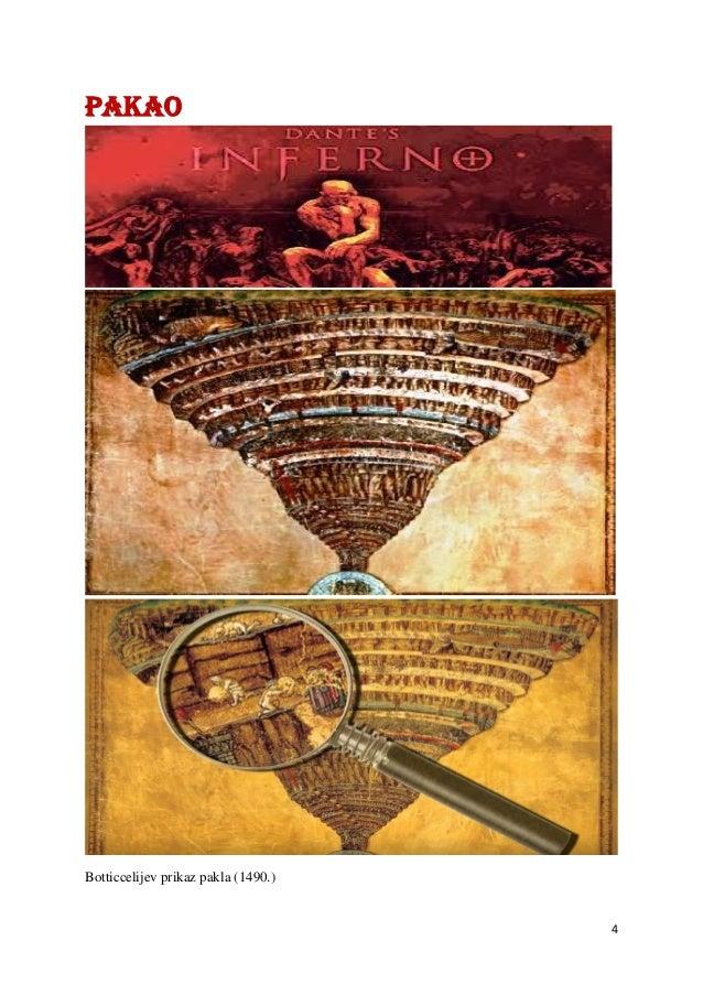 4 PAKAO Botticcelijev Prikaz Pakla 1490