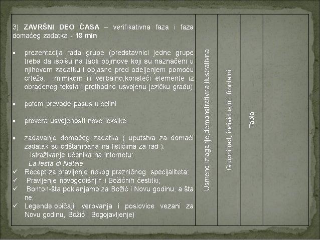 Bozica dimitrijevic prezentacija.ppsx